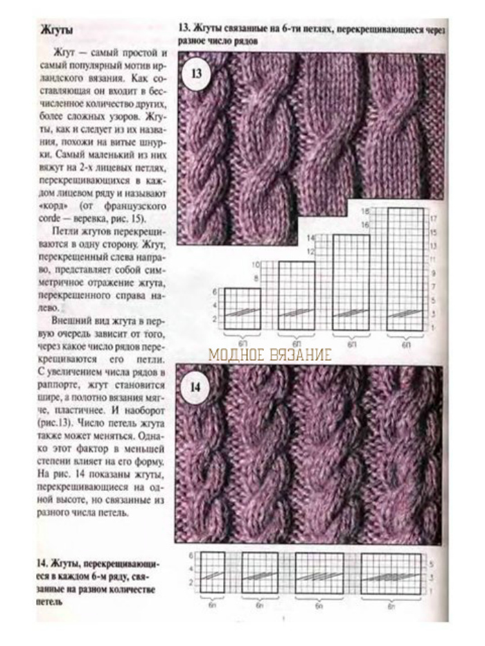 Узоры косы описание схемы