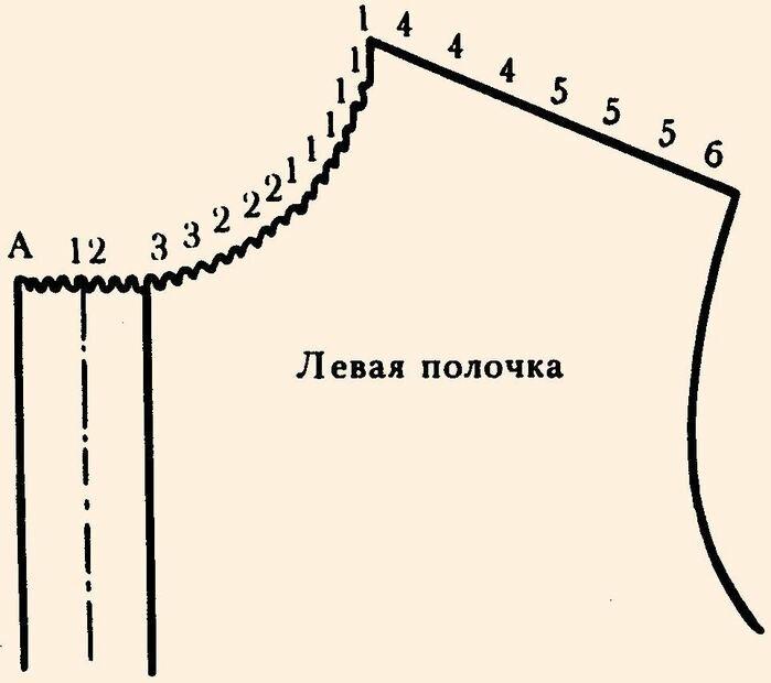 вязание плеча и горловины спинки