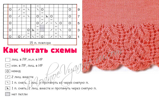 как читать схемы по вязанию спицами Modnoe Vyazanie Rucom