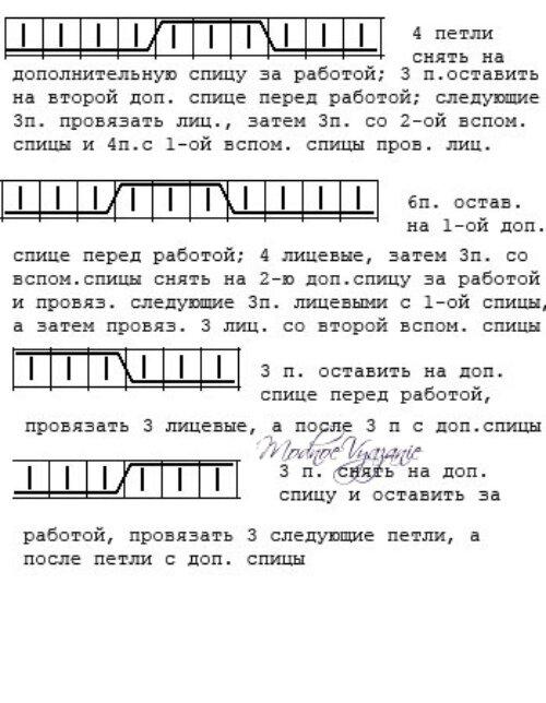 Условные обозначения в вязании спицами узоры косы 7