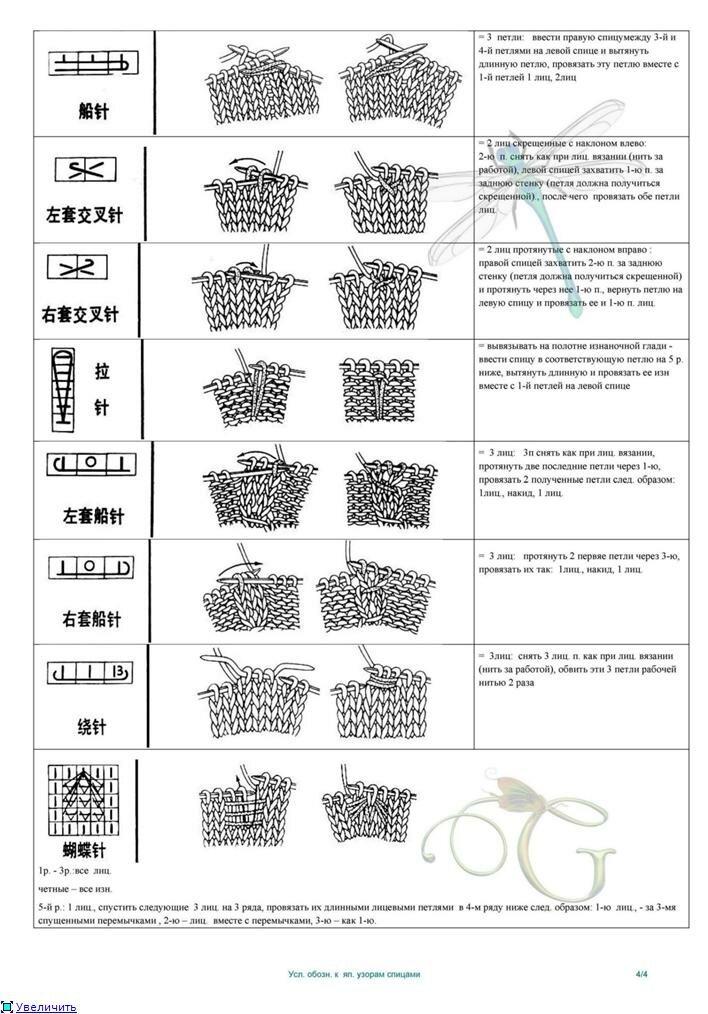 Условные обозначения вязание спицами китайских японских схем вязания спицами